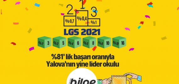 2021 LGS ŞAMPİYONLARI